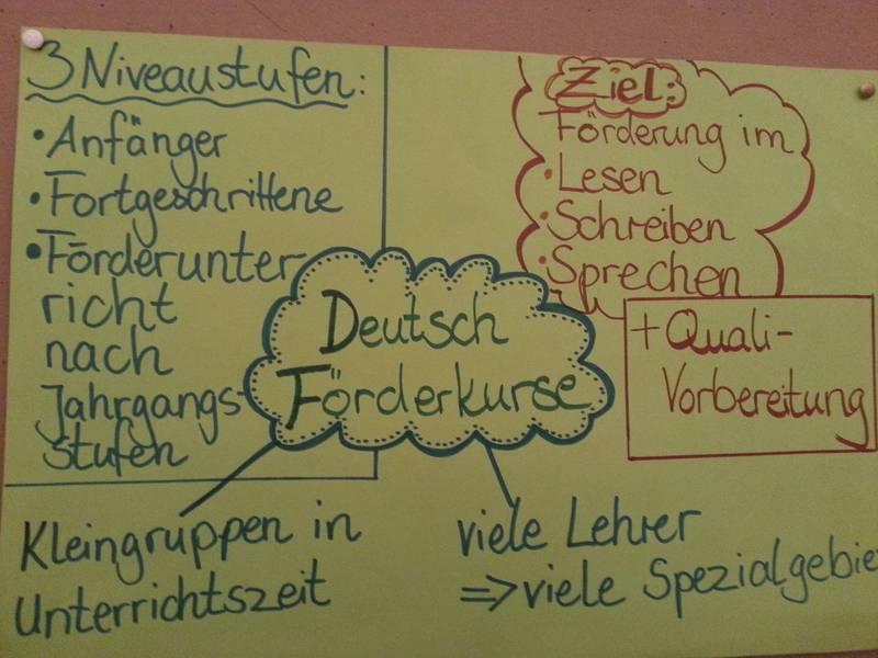 mittelschule in bayern